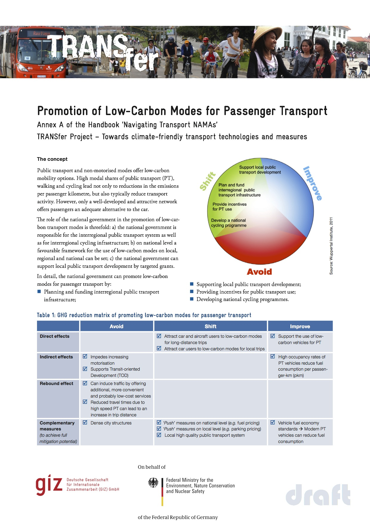Q.-Promotion-of-Low-Carbon-Modes-for-Passenger-Transport